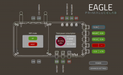 Primaluce Lab EAGLE2 Control Unit for Telescopes and Astrophotography